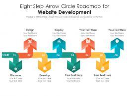 Eight Step Arrow Circle Roadmap For Website Development