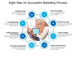 Eight Step For Successful Marketing Process