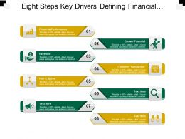 Eight Step Key Drivers Defining Financial Performance Growth Potential Revenue And Customer Satisfaction