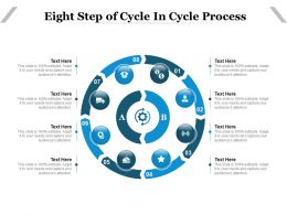 Eight Step Of Cycle In Cycle Process