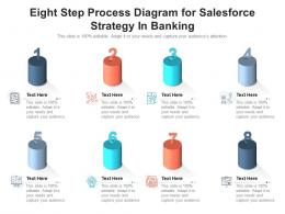 Eight Step Process Diagram For Salesforce Strategy In Banking Infographic Template