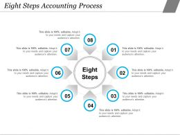 Eight Steps Accounting Process