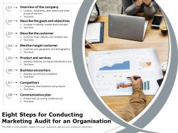 Eight Steps For Conducting Marketing Audit For An Organisation