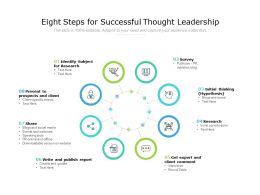 Eight Steps For Successful Thought Leadership