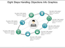 Eight Steps Handling Objections Info Graphics