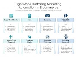 Eight Steps Illustrating Marketing Automation In E Commerce