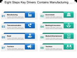 eight_steps_key_drivers_contains_manufacturing_government_telecommunication_banking_retail_Slide01