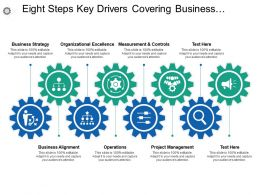 Eight Steps Key Drivers Covering Business Strategy Alignment Operations Controls And Management