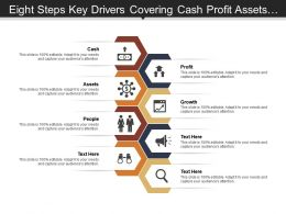 Eight Steps Key Drivers Covering Cash Profit Assets Growth And People