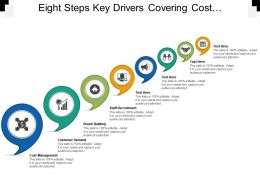 Eight Steps Key Drivers Covering Cost Management Customer Demand And Staff Recruitment