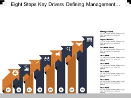 Eight Steps Key Drivers Defining Management Risks Improve Profit And Increase Sales