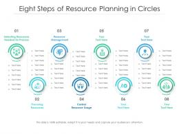 Eight Steps Of Resource Planning In Circles