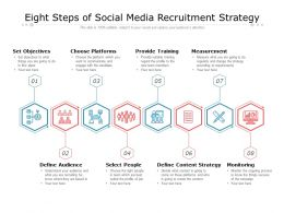 Eight Steps Of Social Media Recruitment Strategy