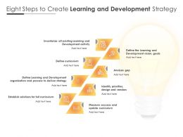 Eight Steps To Create Learning And Development Strategy