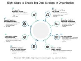 Eight Steps To Enable Big Data Strategy In Organization