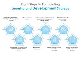 Eight Steps To Formulating Learning And Development Strategy