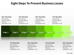 Eight Steps To Prevent Business Losses 5