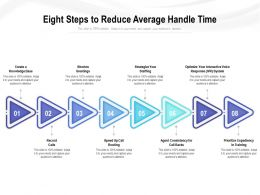 Eight Steps To Reduce Average Handle Time