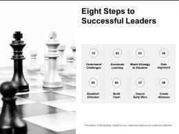 Eight Steps To Successful Leaders