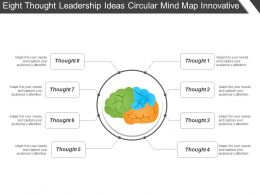 Eight Thought Leadership Ideas Circular Mindmap Innovative