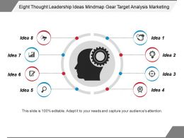 Eight Thought Leadership Ideas Mindmap Gear Target Analysis Marketing