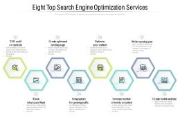 Eight Top Search Engine Optimization Services