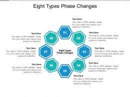 Eight Types Phase Changes Ppt Powerpoint Presentation Designs Download Cpb