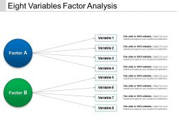 Eight Variables Factor Analysis