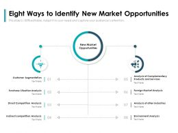 Eight Ways To Identify New Market Opportunities