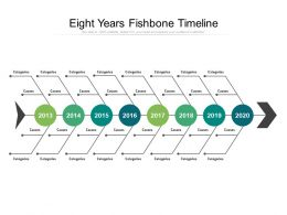 Eight Years Fishbone Timeline