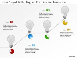 Ek Four Staged Bulb Diagram For Timeline Formation Powerpoint Template