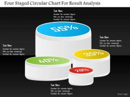 El Four Staged Circular Chart For Result Analysis Powerpoint Template
