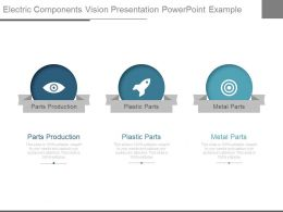 Electric Components Vision Presentation Powerpoint Example