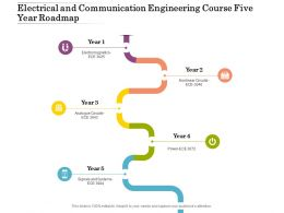 Electrical And Communication Engineering Course Five Year Roadmap