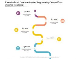 Electrical And Communication Engineering Course Four Quarter Roadmap