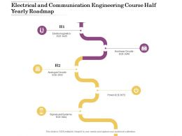 Electrical And Communication Engineering Course Half Yearly Roadmap