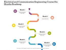 Electrical And Communication Engineering Course Six Months Roadmap