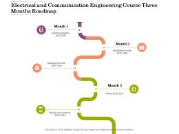 Electrical And Communication Engineering Course Three Months Roadmap