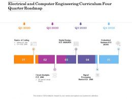 Electrical And Computer Engineering Curriculum Four Quarter Roadmap