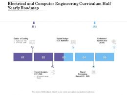 Electrical And Computer Engineering Curriculum Half Yearly Roadmap