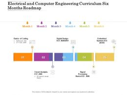 Electrical And Computer Engineering Curriculum Six Months Roadmap