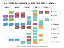 Electrical Engineering Course Five Year Roadmap