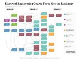 Electrical Engineering Course Three Months Roadmap