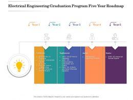 Electrical Engineering Graduation Program Five Year Roadmap