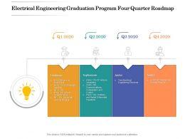 Electrical Engineering Graduation Program Four Quarter Roadmap