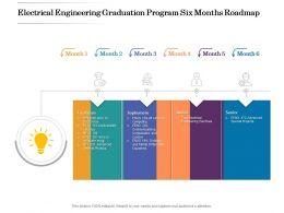 Electrical Engineering Graduation Program Six Months Roadmap