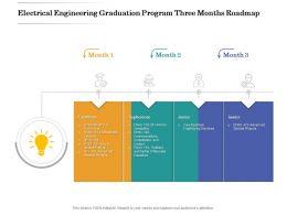 Electrical Engineering Graduation Program Three Months Roadmap