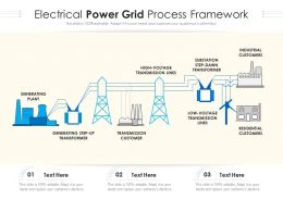 Electrical Power Grid Process Framework