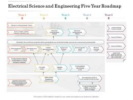 Electrical Science And Engineering Five Year Roadmap