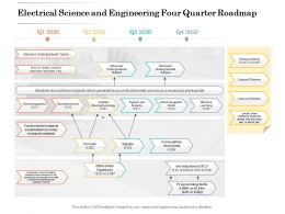 Electrical Science And Engineering Four Quarter Roadmap